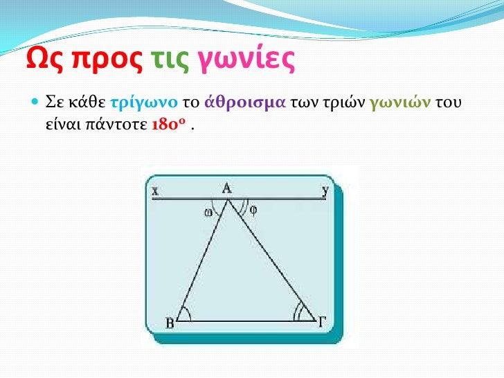 Ως προς τις γωνίες Σε κάθε τρίγωνο το άθροιςμα των τριών γωνιών του είναι πάντοτε 180ο .