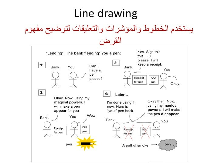 Line Drawing Algorithm Slideshare : أنواع الصور للقروض البنكية