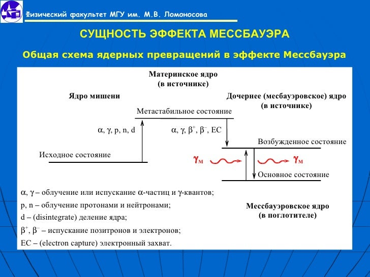 схема ядерных превращений