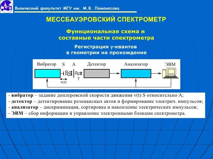 Функциональная схема и