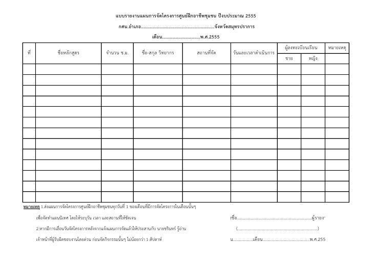 แบบรายงานแผนการจัดโครงการศูนย์ฝึกอาชีพชุมชน ปีงบประมาณ 2555                                                         กศน.อา...