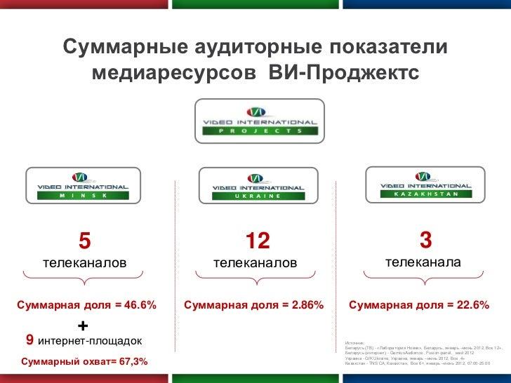 рекламы через московский