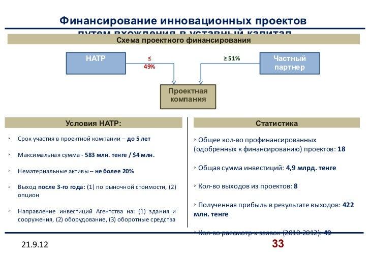 Схема проектного уставный
