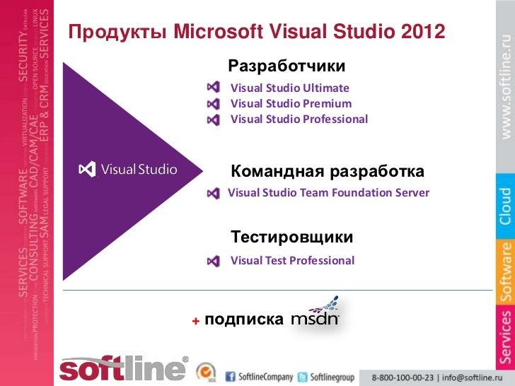 Продукты Microsoft Visual