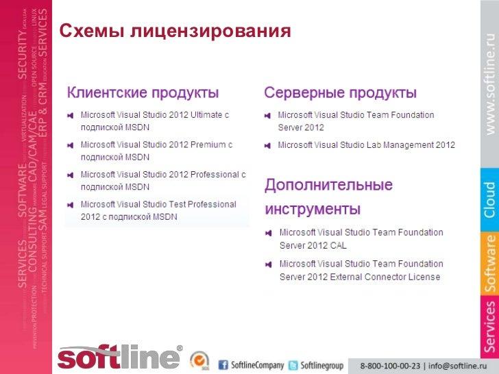 4. Схемы лицензирования