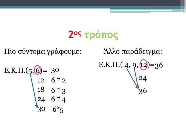 2ος τρόποςΠην ζύληνκα γξάθνπκε:        Άιιν παξάδεηγκα:                            Ε.Κ.Π.( 4, 9, 12)= 36Ε.Κ.Π.(5, 6)=   30...