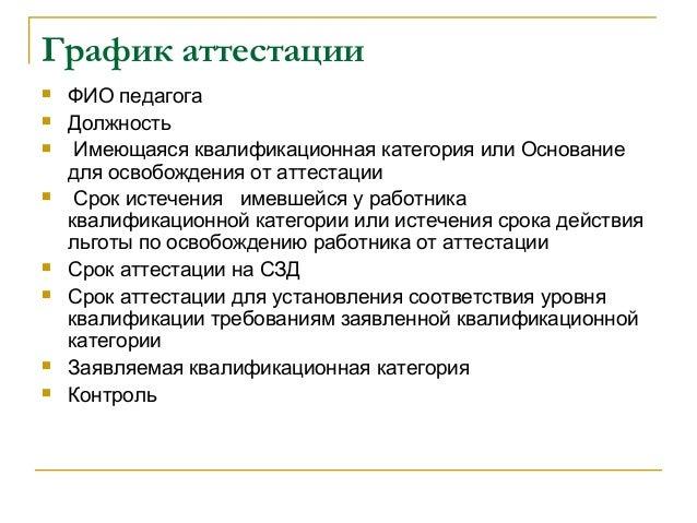Протокол На Соответствие Занимаемой Должности Воспитателя Доу Образец - фото 8