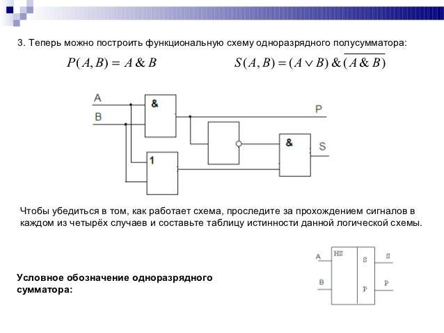 функциональную схему