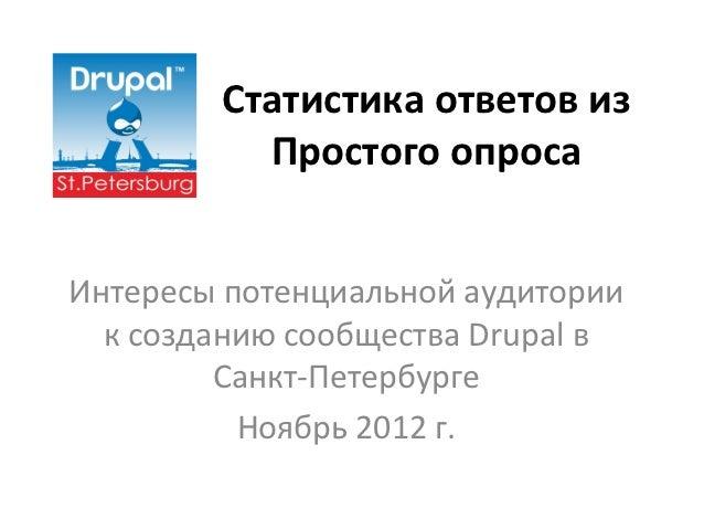 DrupalCafe #1: Александр Мальков - Статистика ответов из Простого опроса