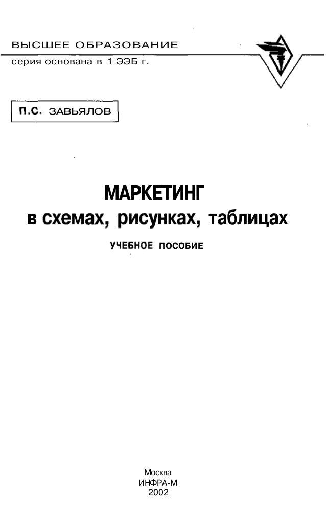 П. С. ЗАВЬЯЛОВ МАРКЕТИНГ в
