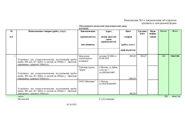 Обоснования Начальной Максимальной Цены Контракта Образец Заполнения - фото 4