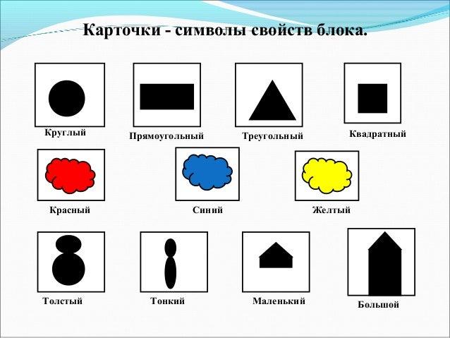 символы свойств блока.