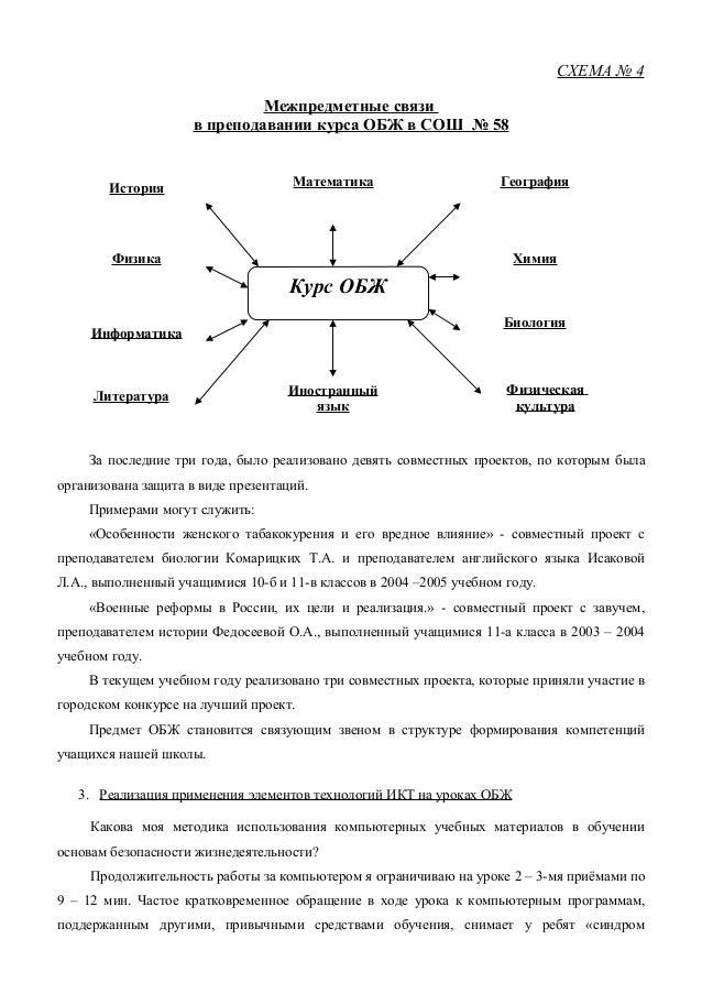 ОБЖ Биология Информатика