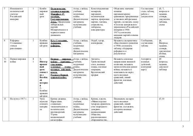 таблиц, вопросы и системе