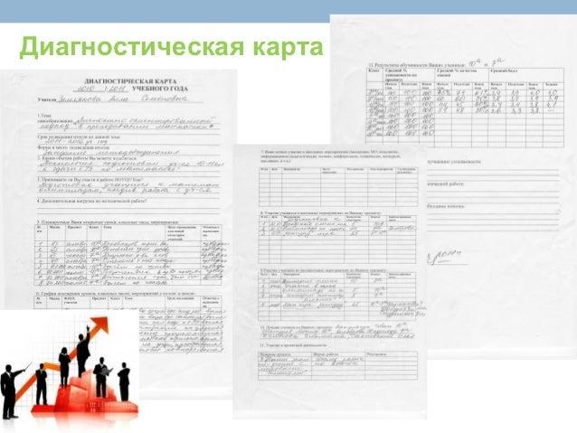 Запросы и отчёты: