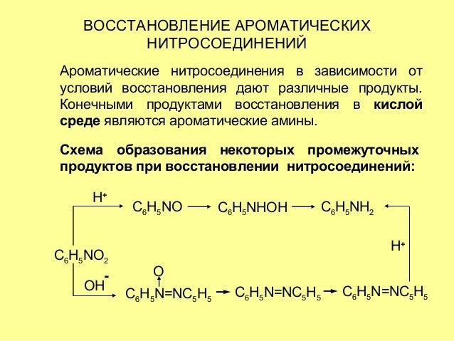 Схема образования некоторых