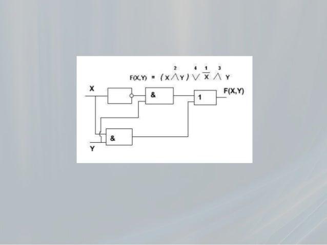 Пример 2 Запись логической
