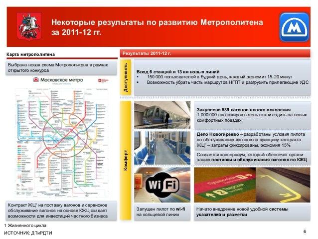 Карта метрополитена Результаты