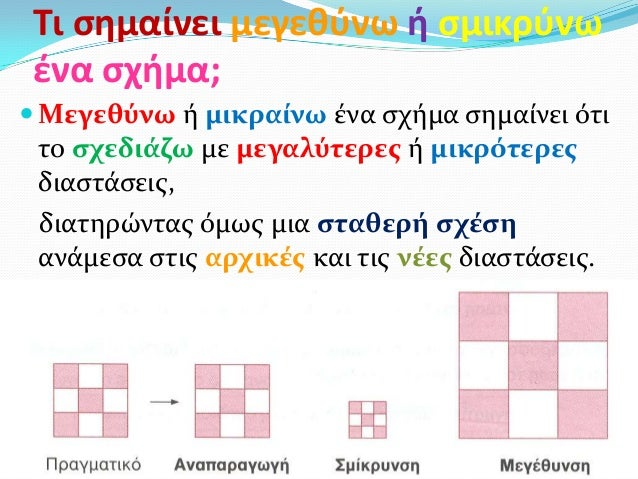 Τι ςημαίνει μεγεθφνω ή ςμικρφνω ζνα ςχήμα; Μεγεθύνω ή μικραίνω ένα ςχήμα ςημαίνει ότι το ςχεδιάζω με μεγαλύτερεσ ή μικρότ...
