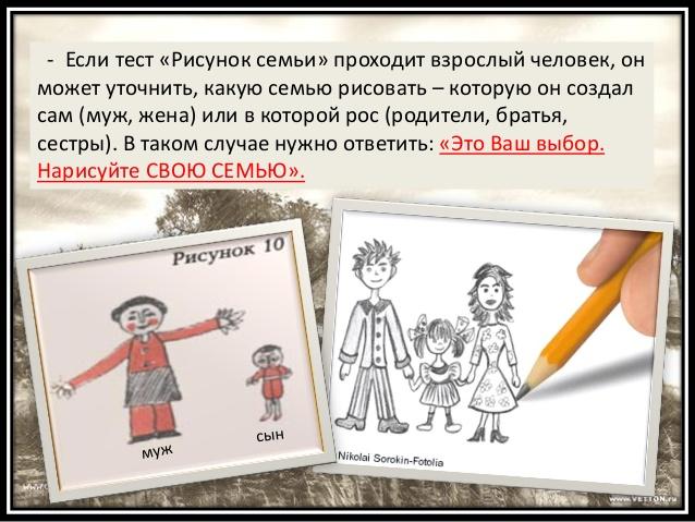 методика рисунок семьи: