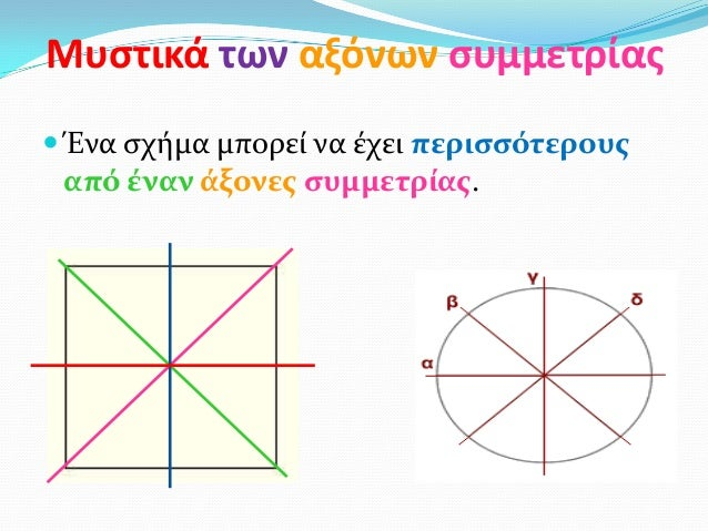Μυςτικά των αξόνων ςυμμετρίασ Ένα ςχήμα μπορεί να έχει περιςςότερουσαπό έναν άξονεσ ςυμμετρίασ.