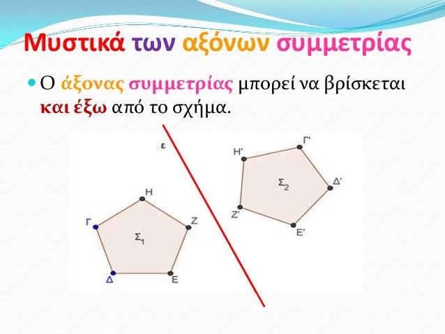 Μυςτικά των αξόνων ςυμμετρίασ Ο άξονασ ςυμμετρίασ μπορεί να βρίςκεταικαι έξω από το ςχήμα.