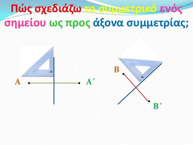 Πώσ ςχεδιάηω το ςυμμετρικό ενόσςθμείου ωσ προσ άξονα ςυμμετρίασ;. ...A Α΄ΒΒ΄