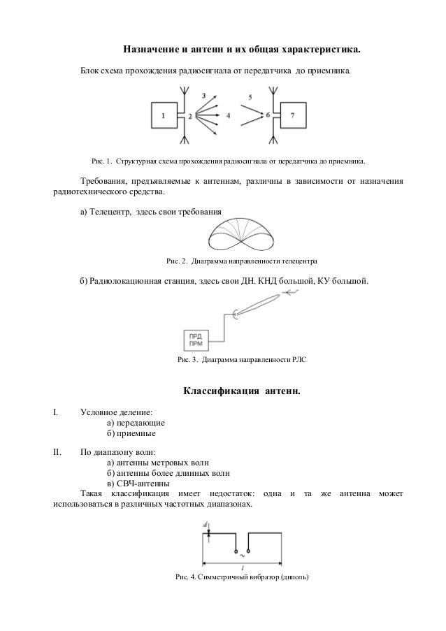 Назначение и антенн и их общая