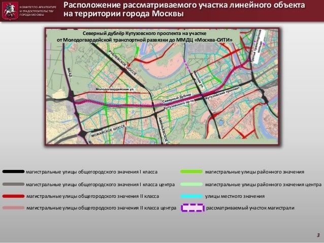 «Москва-СИТИ»магистральные