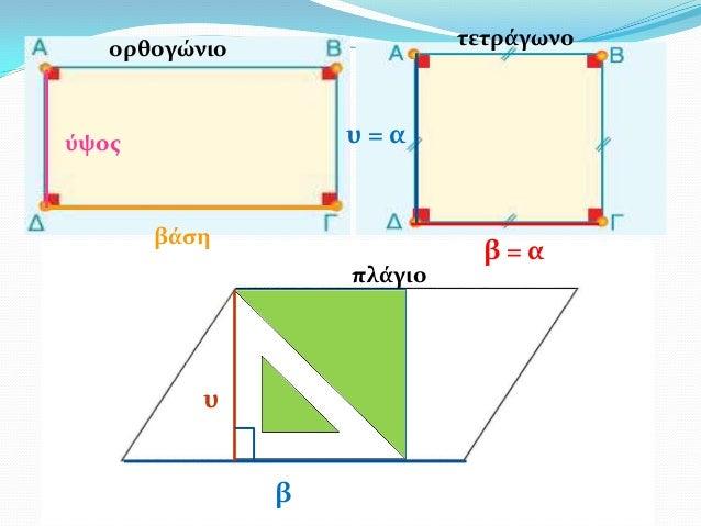 βϊςηύψοσβ = αυ = αβυορθογώνιο τετρϊγωνοπλϊγιο