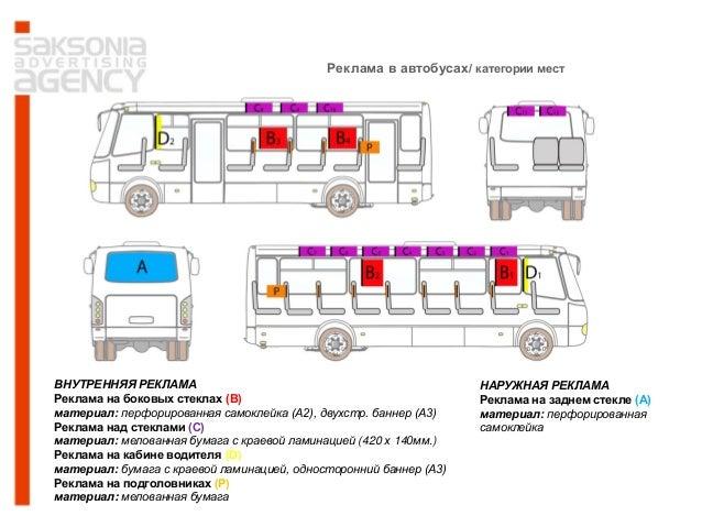 автобус внут.реклама
