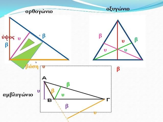 ορθογώνιο οξυγώνιοαμβλυγώνιοβϊςηύψοσ βυβυ βυυυβββββυυυ