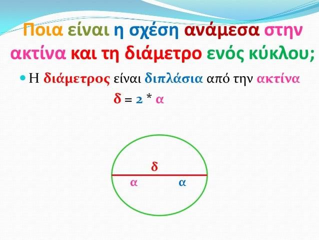 Ποια είναι θ ςχζςθ ανάμεςα ςτθνακτίνα και τθ διάμετρο ενόσ κφκλου; Η διάμετροσ είναι διπλάςια από την ακτίναδ = 2 * αααδ