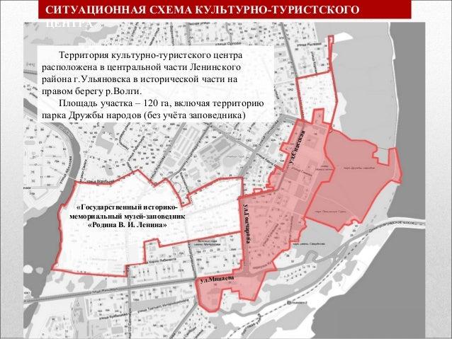 Ульяновска в исторической