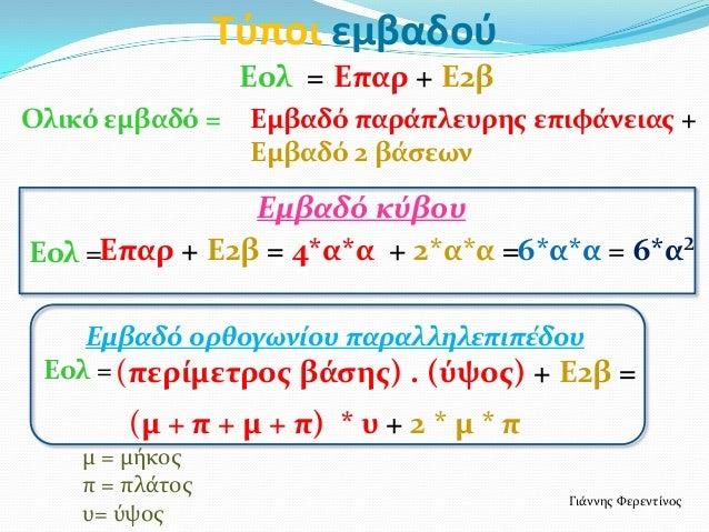 Τφποι εμβαδοφΕολ =Ολικό εμβαδό =Εμβαδό κύβουΕολ =Γιϊννησ ΦερεντύνοσΕμβαδό ορθογωνίου παραλληλεπιπέδουΕολ =μ = μόκοσπ = πλϊ...