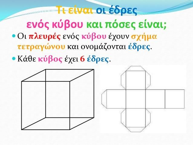 Τι είναι οι ζδρεσενόσ κφβου και πόςεσ είναι; Οι πλευρϋσ ενόσ κύβου ϋχουν ςχόματετραγώνου και ονομϊζονται ϋδρεσ. Κϊθε κύβ...