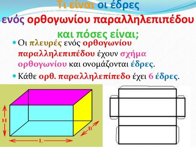 Τι είναι οι ζδρεσενόσ ορκογωνίου παραλλθλεπιπζδουκαι πόςεσ είναι; Οι πλευρϋσ ενόσ ορθογωνύουπαραλληλεπιπϋδου ϋχουν ςχόμαο...