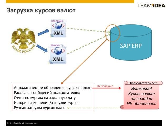 Загрузка курсов валютSAP