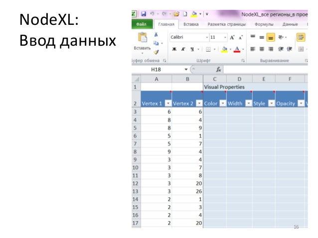 Nodexl руководство пользователя - фото 3