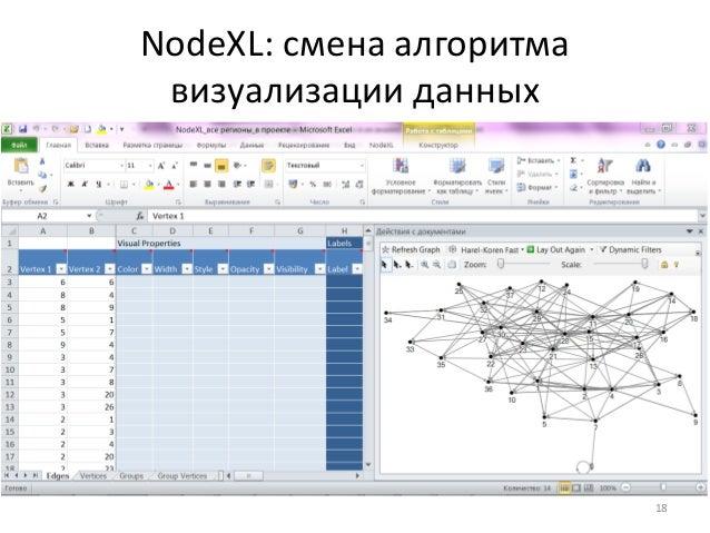 Nodexl руководство пользователя - фото 4