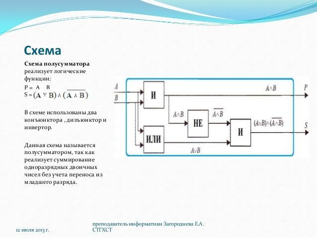 Схема Схема полусумматора