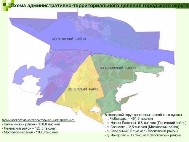 деления городского округа