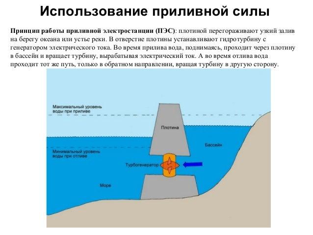 приливной электростанции