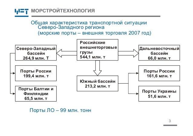 Генеральная схема