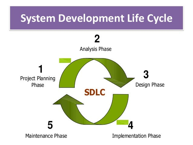 a study of the system development life cycle used in project management The system development lifecycle concept has been broadly applied to system  development projects for many years project teams developing digital library.