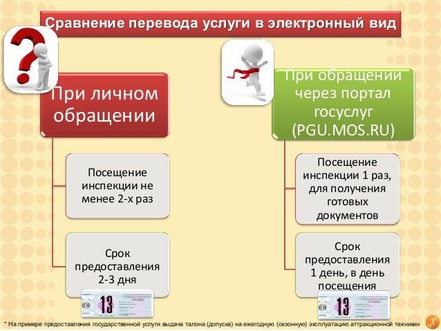 3 Сравнение перевода услуги в