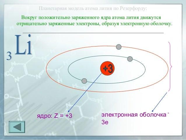 Планетарная модель атома лития