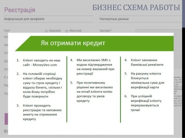 17. БИЗНЕС СХЕМА РАБОТЫ