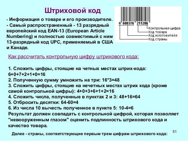 Штрих-коды стран - изготовителей товара