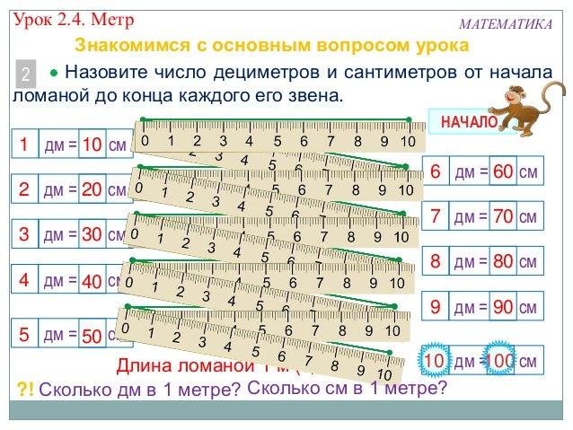 Схема мм см дм м км